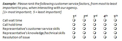Customer Satisfaction Survey Transcription IVR